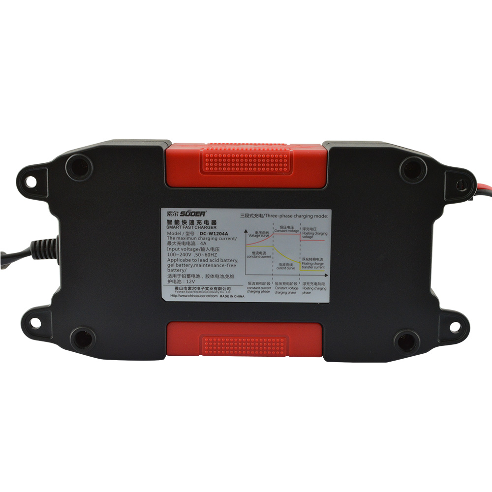Battery Charger - DC-W1204